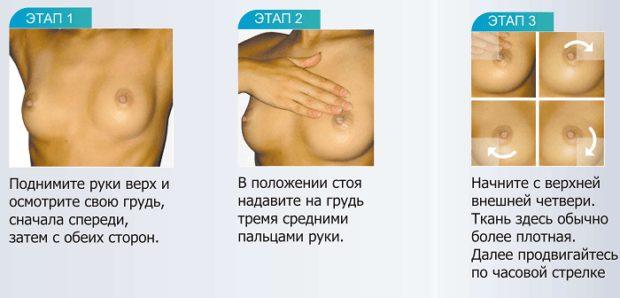 самообследование при раке молочной железы