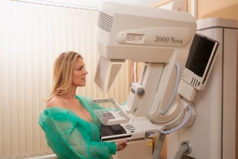 Частота проведения маммографии